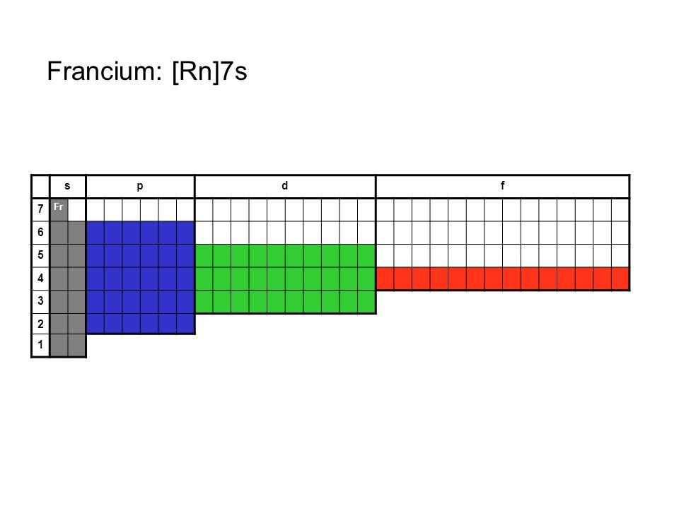 Francium: [Rn]7s s p d f 7 Fr 6 5 4 3 2 1